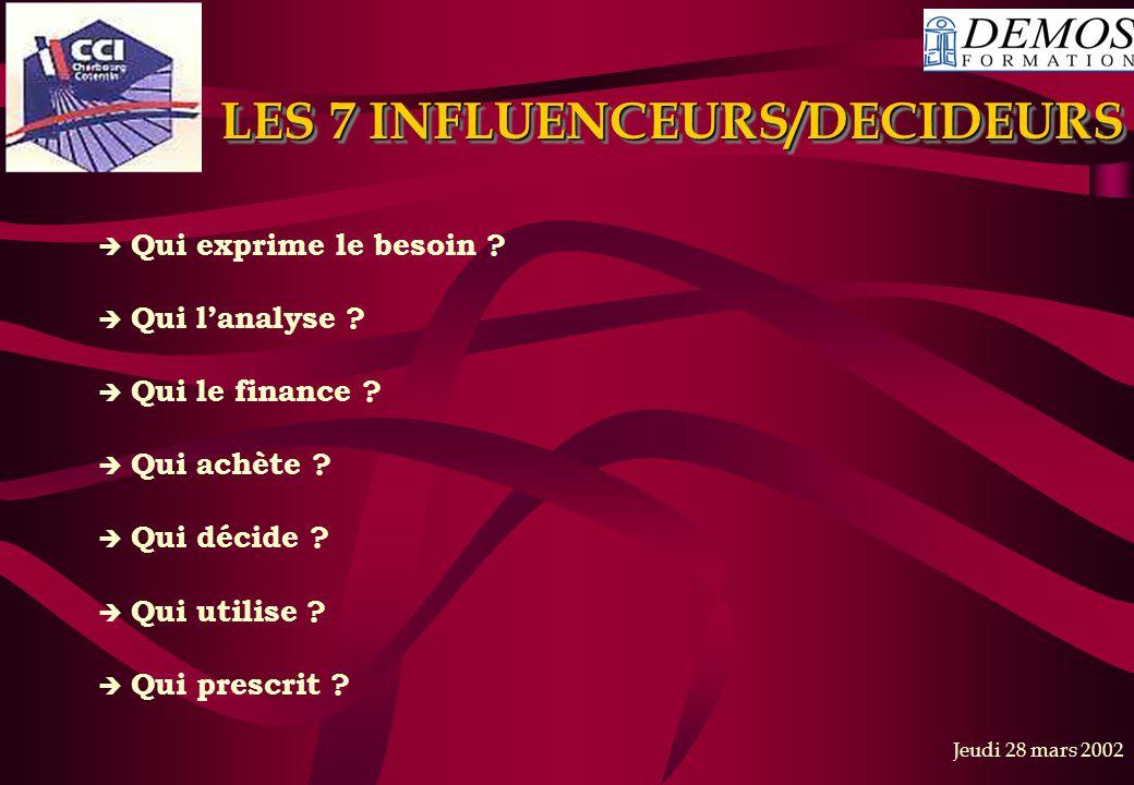 Jeudi 28 mars 2002 LES 7 INFLUENCEURS/DECIDEURS  Qui exprime le besoin ?  Qui l'analyse ?  Qui le finance ?  Qui achète ?  Qui décide ?  Qui uti