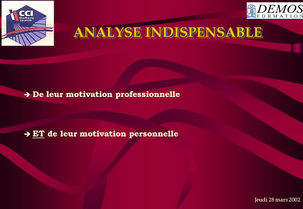 Jeudi 28 mars 2002 ANALYSE INDISPENSABLE  De leur motivation professionnelle  ET de leur motivation personnelle