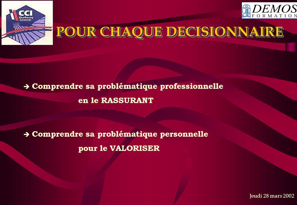 Jeudi 28 mars 2002 POUR CHAQUE DECISIONNAIRE  Comprendre sa problématique professionnelle en le RASSURANT  Comprendre sa problématique personnelle p