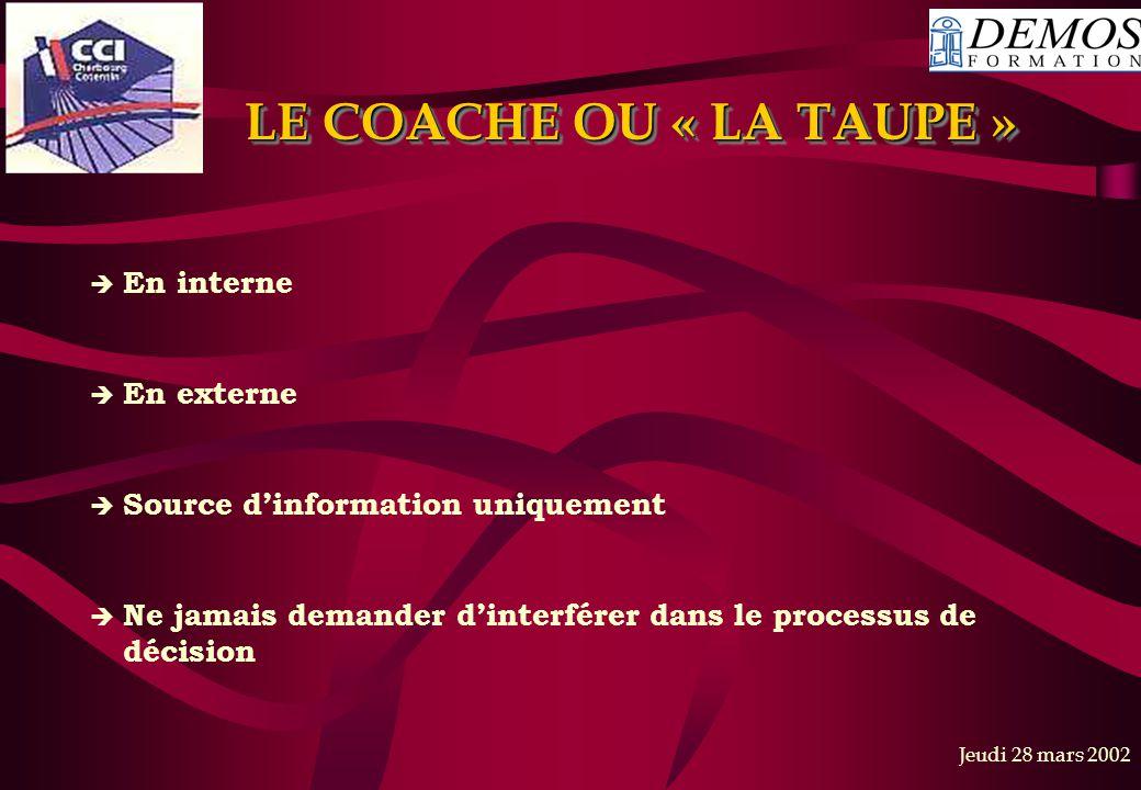Jeudi 28 mars 2002 LE COACHE OU « LA TAUPE »  En interne  En externe  Source d'information uniquement  Ne jamais demander d'interférer dans le processus de décision