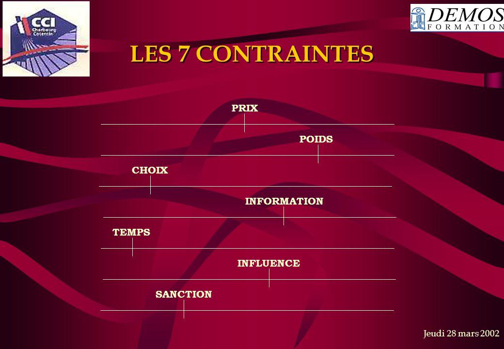 Jeudi 28 mars 2002 LES 7 CONTRAINTES PRIX POIDS CHOIX INFORMATION TEMPS INFLUENCE SANCTION