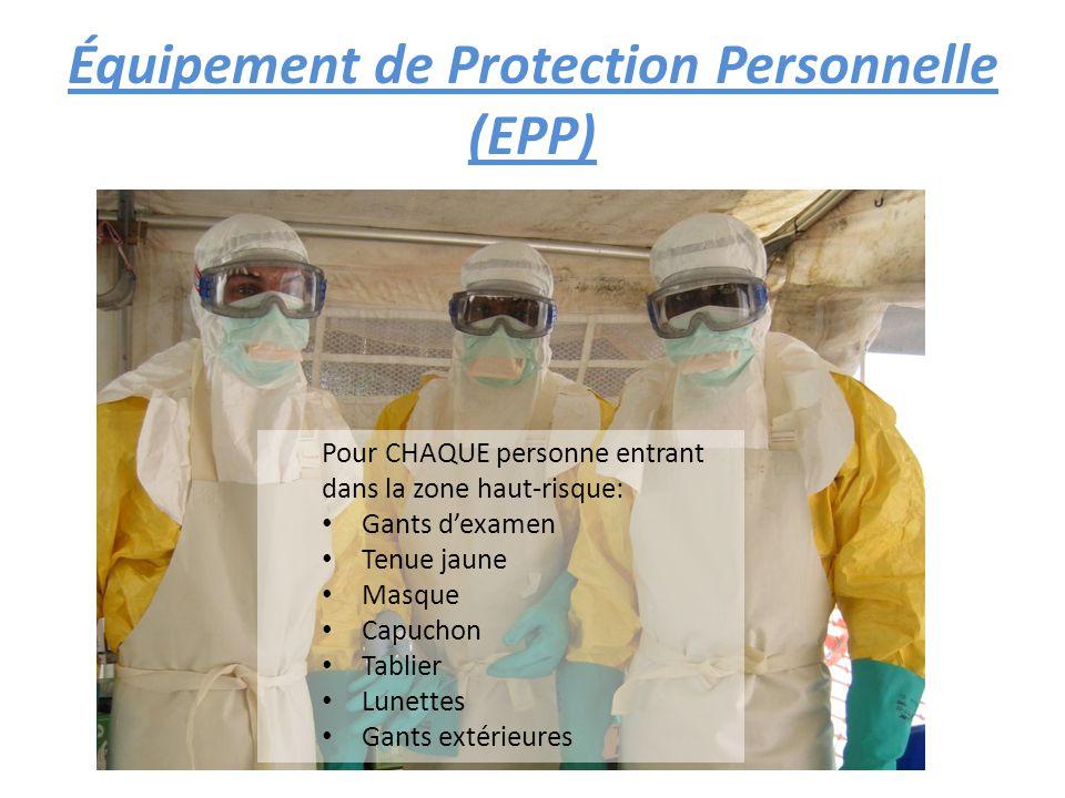 Équipement de Protection Personnelle (EPP) Pour CHAQUE personne entrant dans la zone haut-risque: Gants d'examen Tenue jaune Masque Capuchon Tablier Lunettes Gants extérieures