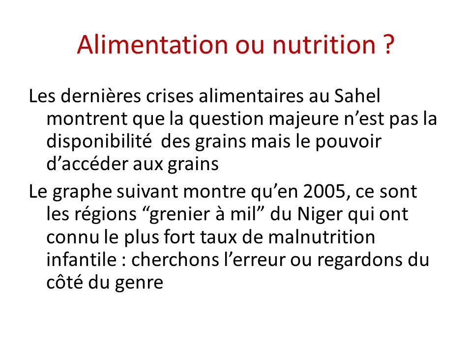 Alimentation ou nutrition ? Les dernières crises alimentaires au Sahel montrent que la question majeure n'est pas la disponibilité des grains mais le