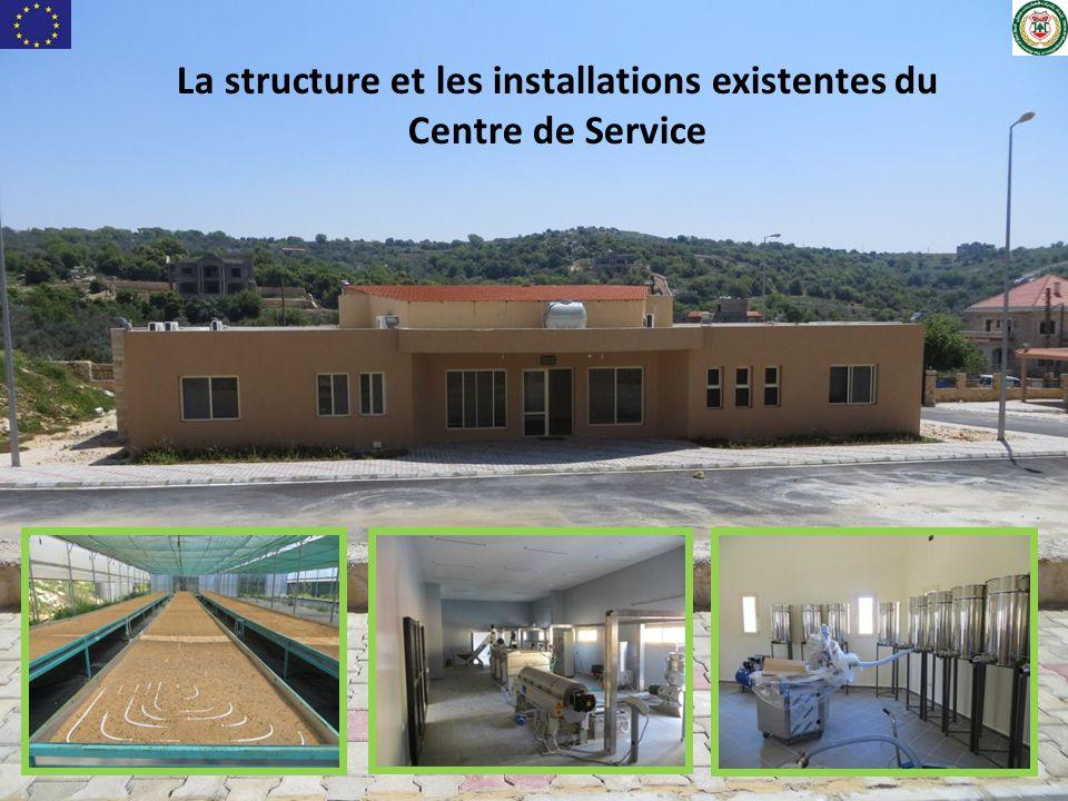 La structure et les installations existentes du Centre de Service