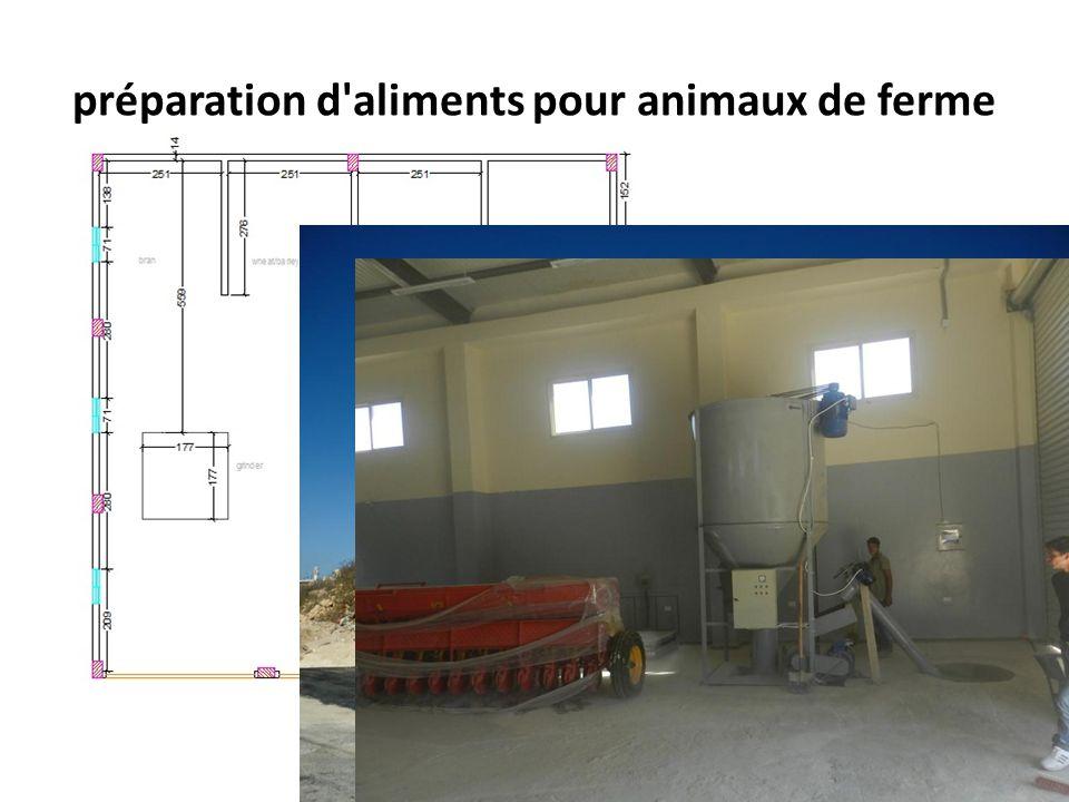 préparation d aliments pour animaux de ferme