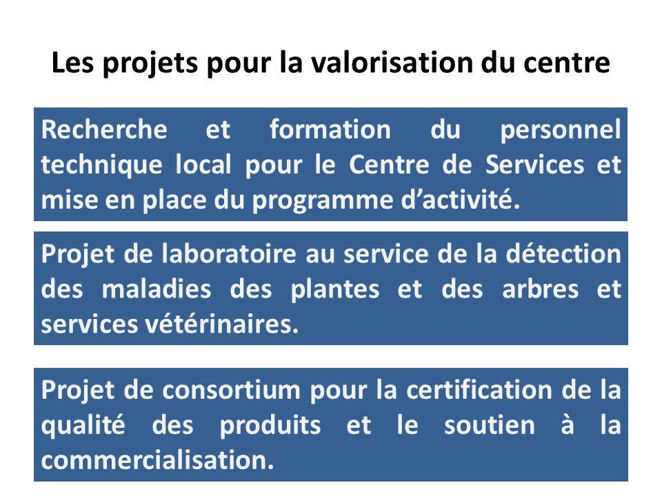 Les projets pour la valorisation du centre Projet de laboratoire au service de la détection des maladies des plantes et des arbres et services vétérinaires.