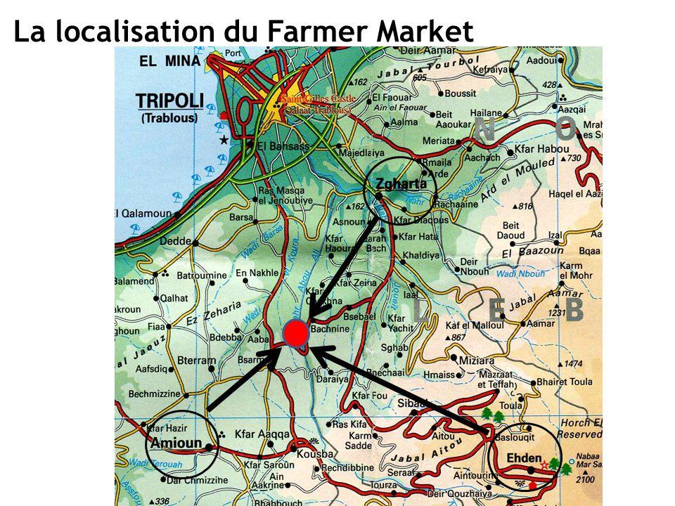 La localisation du Farmer Market