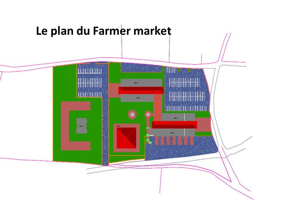Le plan du Farmer market