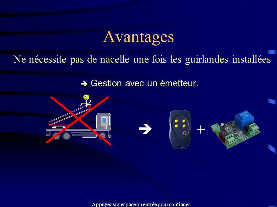 Avantages  Ne nécessite pas de nacelle une fois les guirlandes installées  Gestion avec un émetteur. Appuyez sur espace ou entrée pour continuer +