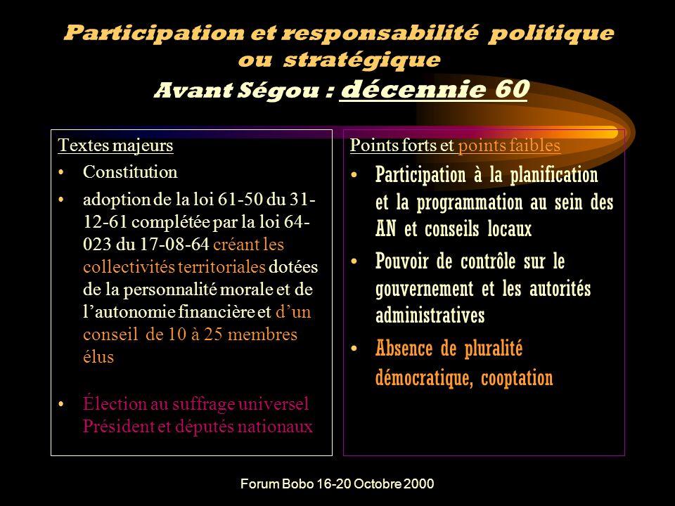 Forum Bobo 16-20 Octobre 2000 Participation et de responsabilisation des acteurs à la base Prise de décision au plan Politique ou stratégique