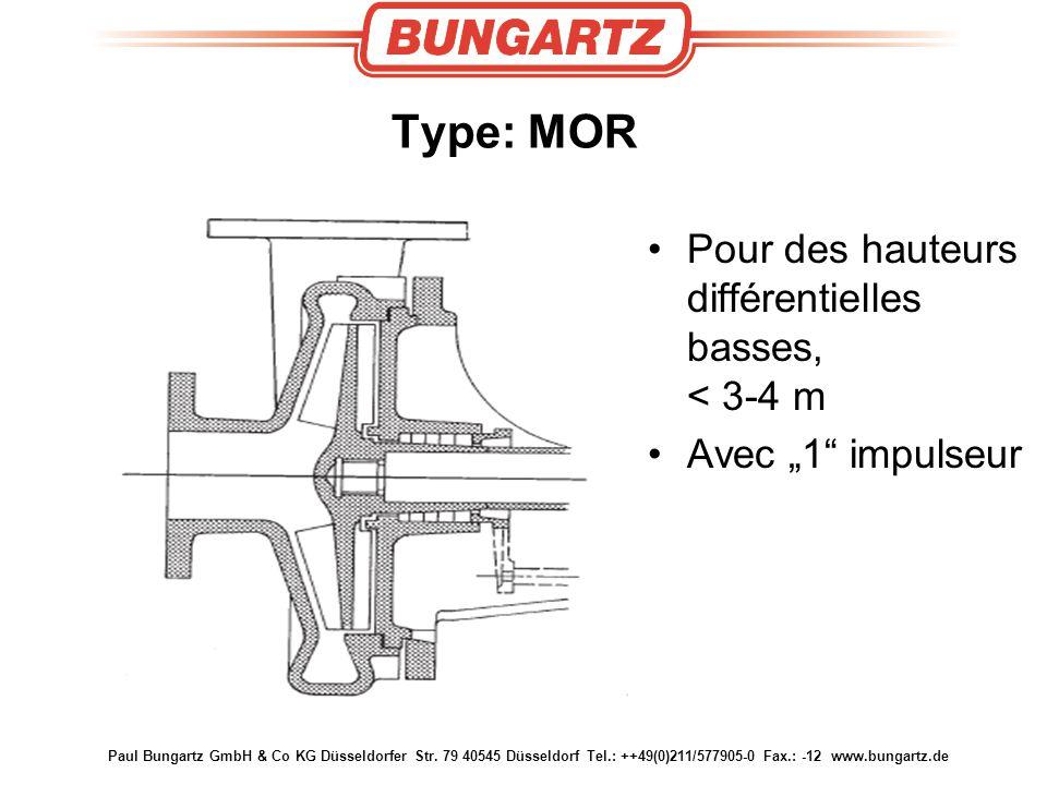 Paul Bungartz GmbH & Co KG Düsseldorfer Str. 79 40545 Düsseldorf Tel.: ++49(0)211/577905-0 Fax.: -12 www.bungartz.de Type: MOR Pour des hauteurs diffé