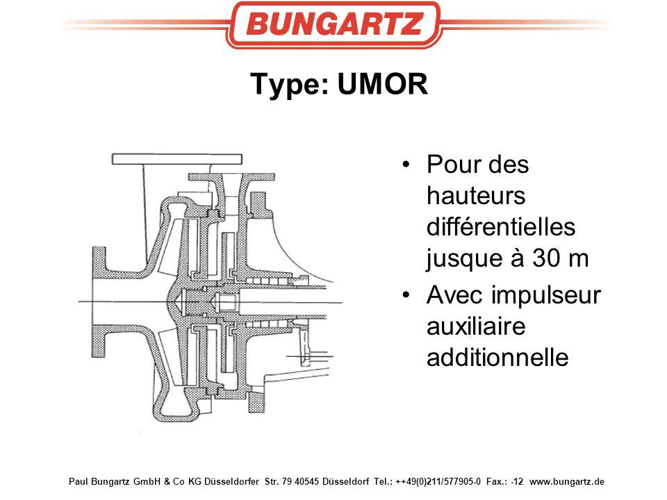 Paul Bungartz GmbH & Co KG Düsseldorfer Str. 79 40545 Düsseldorf Tel.: ++49(0)211/577905-0 Fax.: -12 www.bungartz.de Type: UMOR Pour des hauteurs diff