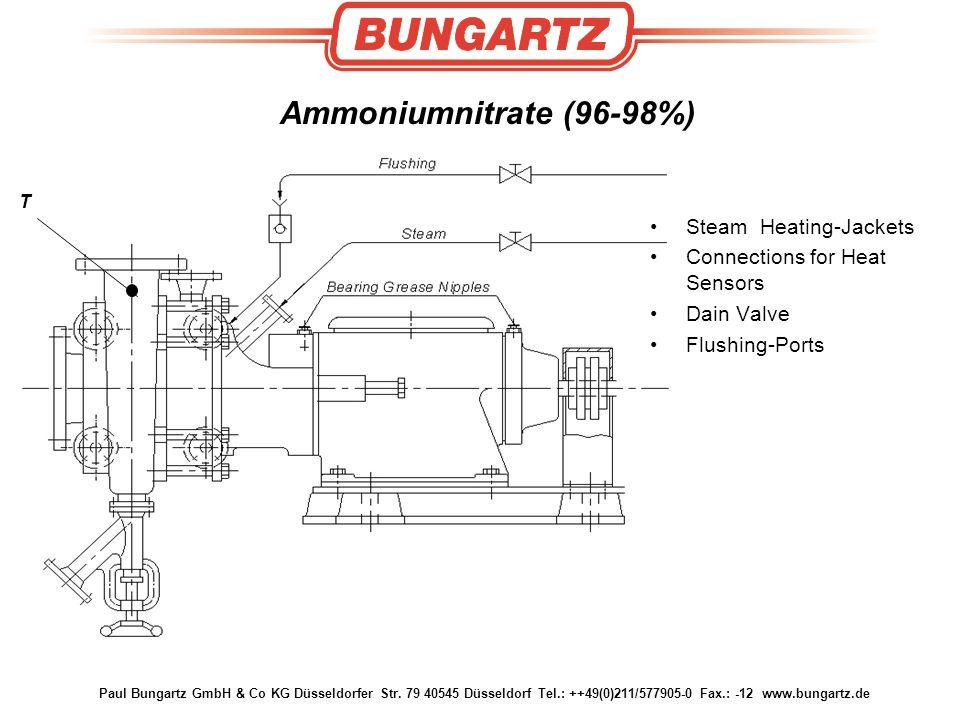Paul Bungartz GmbH & Co KG Düsseldorfer Str. 79 40545 Düsseldorf Tel.: ++49(0)211/577905-0 Fax.: -12 www.bungartz.de T Ammoniumnitrate (96-98%) Steam