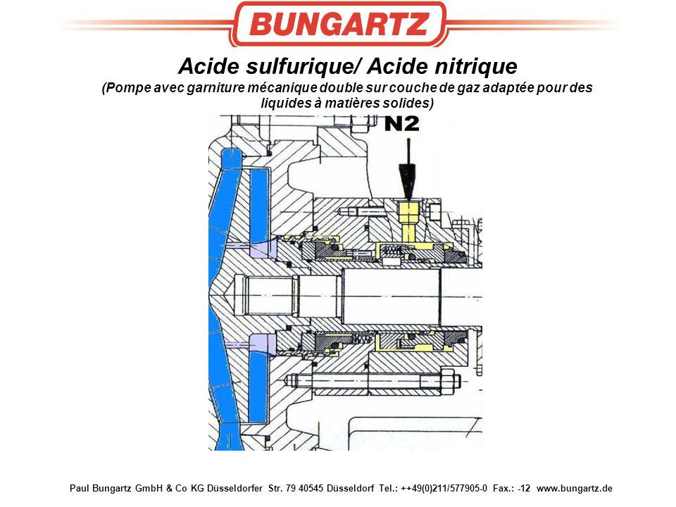 Paul Bungartz GmbH & Co KG Düsseldorfer Str. 79 40545 Düsseldorf Tel.: ++49(0)211/577905-0 Fax.: -12 www.bungartz.de Acide sulfurique/ Acide nitrique