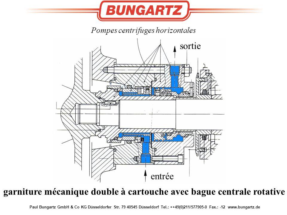 Paul Bungartz GmbH & Co KG Düsseldorfer Str. 79 40545 Düsseldorf Tel.: ++49(0)211/577905-0 Fax.: -12 www.bungartz.de Pompes centrifuges horizontales g