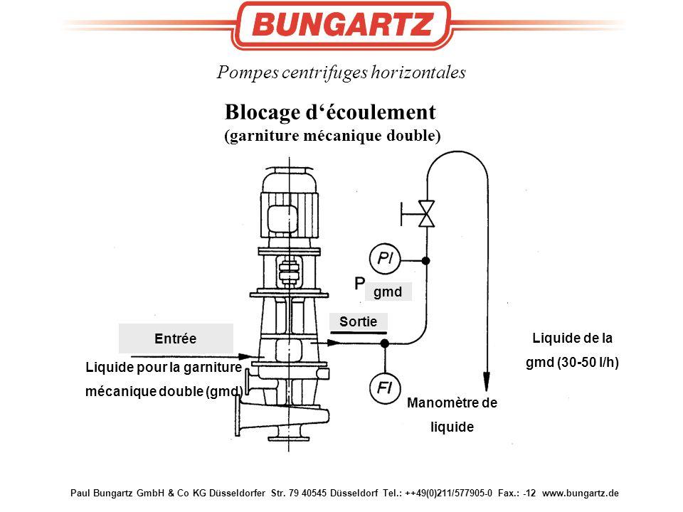 Paul Bungartz GmbH & Co KG Düsseldorfer Str. 79 40545 Düsseldorf Tel.: ++49(0)211/577905-0 Fax.: -12 www.bungartz.de Pompes centrifuges horizontales B