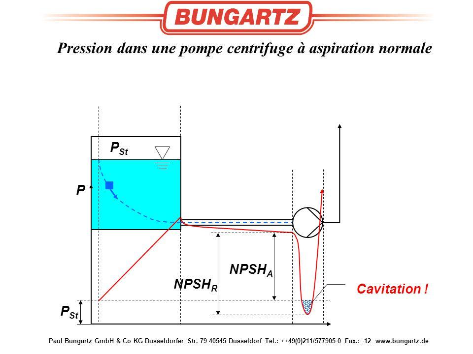 Paul Bungartz GmbH & Co KG Düsseldorfer Str. 79 40545 Düsseldorf Tel.: ++49(0)211/577905-0 Fax.: -12 www.bungartz.de Pression dans une pompe centrifug