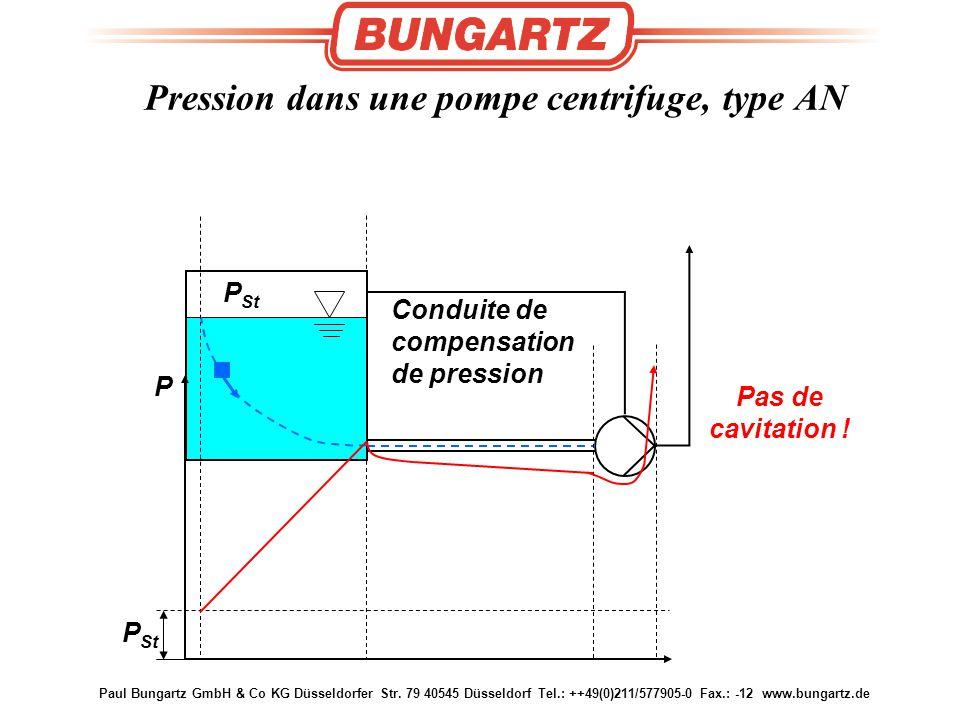 Paul Bungartz GmbH & Co KG Düsseldorfer Str. 79 40545 Düsseldorf Tel.: ++49(0)211/577905-0 Fax.: -12 www.bungartz.de P St Conduite de compensation de