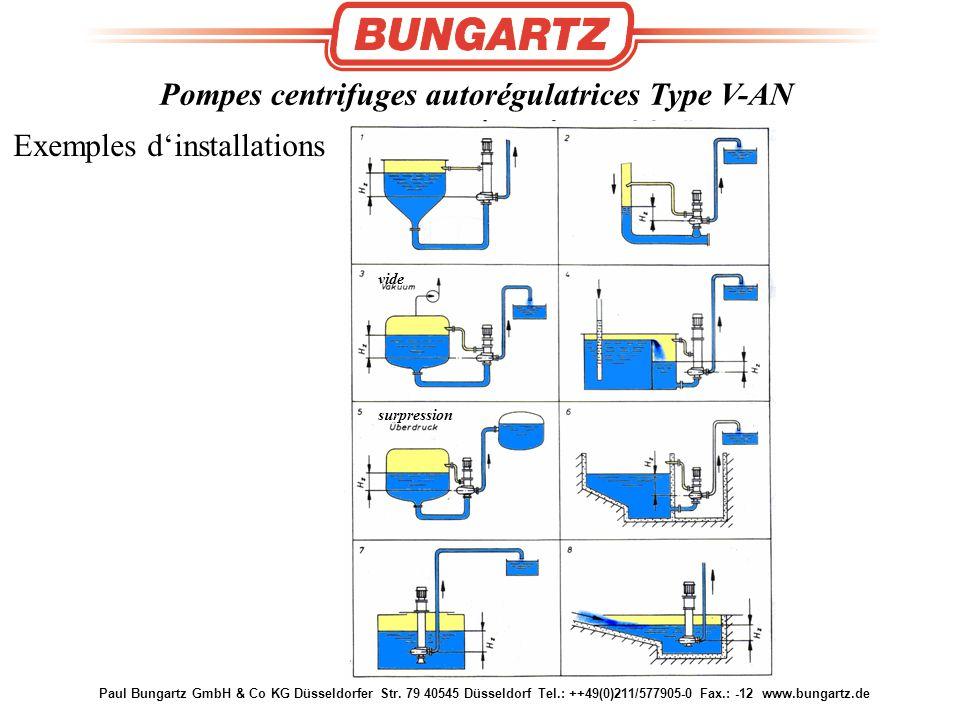 Paul Bungartz GmbH & Co KG Düsseldorfer Str. 79 40545 Düsseldorf Tel.: ++49(0)211/577905-0 Fax.: -12 www.bungartz.de Exemples d'installations Pompes c