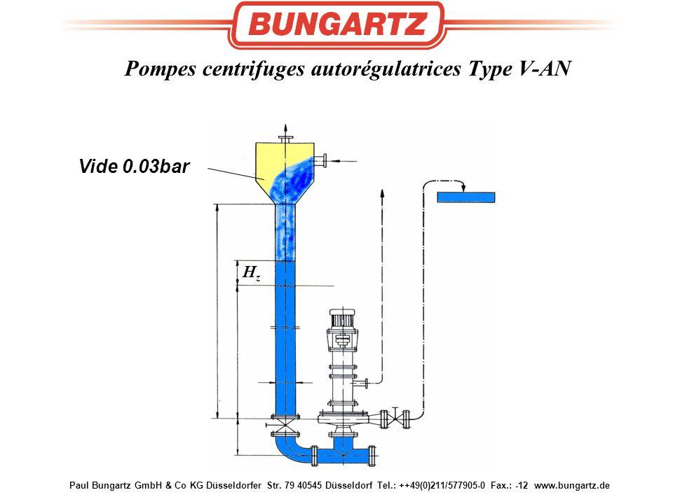 Paul Bungartz GmbH & Co KG Düsseldorfer Str. 79 40545 Düsseldorf Tel.: ++49(0)211/577905-0 Fax.: -12 www.bungartz.de Vide 0.03bar HzHz Pompes centrifu