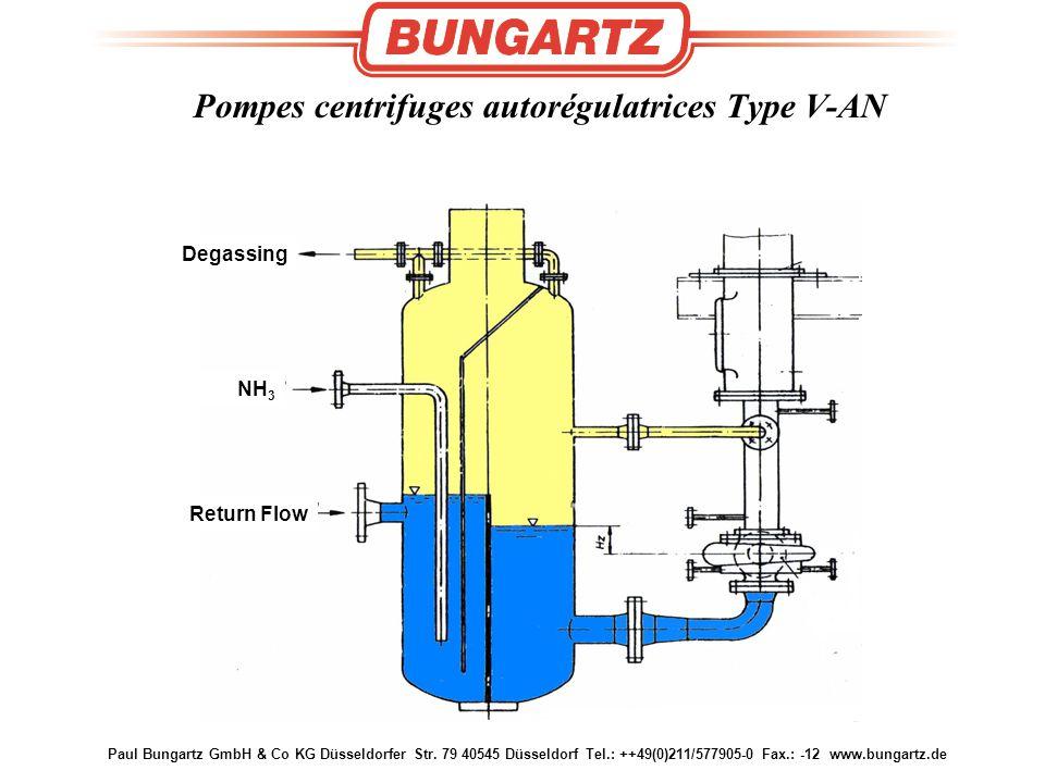 Paul Bungartz GmbH & Co KG Düsseldorfer Str. 79 40545 Düsseldorf Tel.: ++49(0)211/577905-0 Fax.: -12 www.bungartz.de Degassing NH 3 Return Flow Pompes