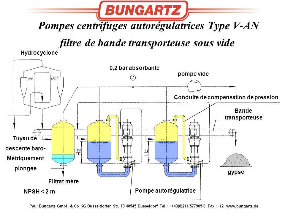Paul Bungartz GmbH & Co KG Düsseldorfer Str. 79 40545 Düsseldorf Tel.: ++49(0)211/577905-0 Fax.: -12 www.bungartz.de NPSH < 2 m Pompes centrifuges aut