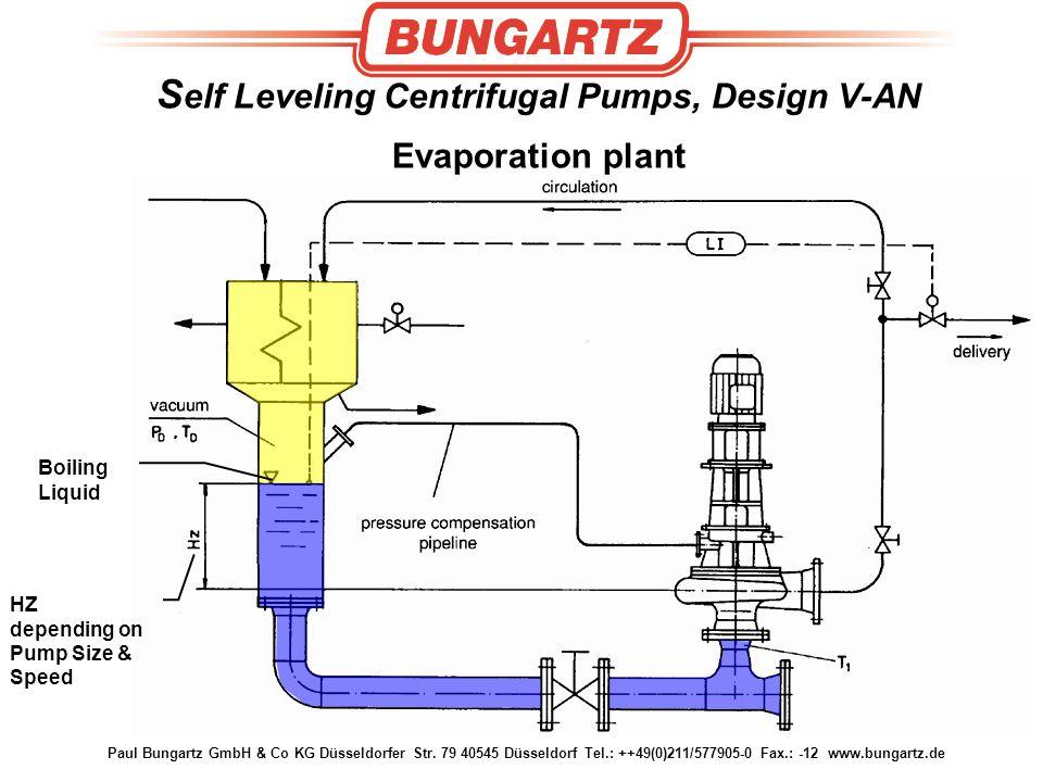 Paul Bungartz GmbH & Co KG Düsseldorfer Str. 79 40545 Düsseldorf Tel.: ++49(0)211/577905-0 Fax.: -12 www.bungartz.de S elf Leveling Centrifugal Pumps,