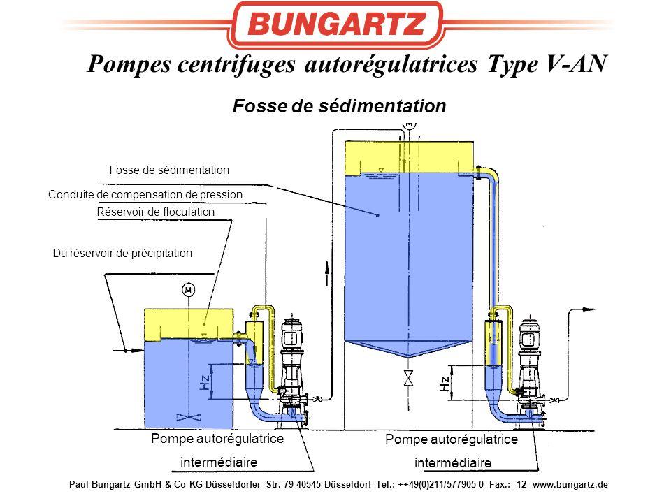 Paul Bungartz GmbH & Co KG Düsseldorfer Str. 79 40545 Düsseldorf Tel.: ++49(0)211/577905-0 Fax.: -12 www.bungartz.de Fosse de sédimentation Conduite d