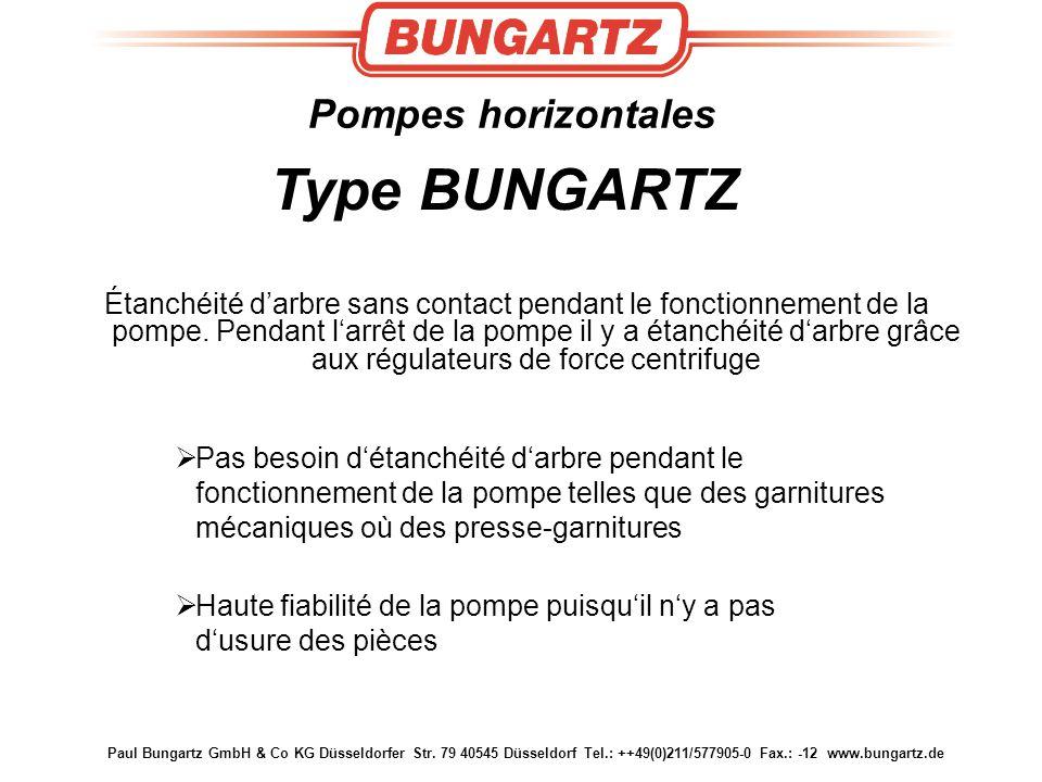 Paul Bungartz GmbH & Co KG Düsseldorfer Str. 79 40545 Düsseldorf Tel.: ++49(0)211/577905-0 Fax.: -12 www.bungartz.de Pompes horizontales Étanchéité d'