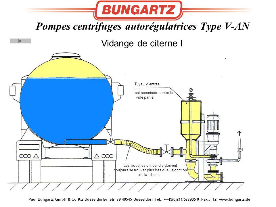 Paul Bungartz GmbH & Co KG Düsseldorfer Str. 79 40545 Düsseldorf Tel.: ++49(0)211/577905-0 Fax.: -12 www.bungartz.de Pompes centrifuges autorégulatric
