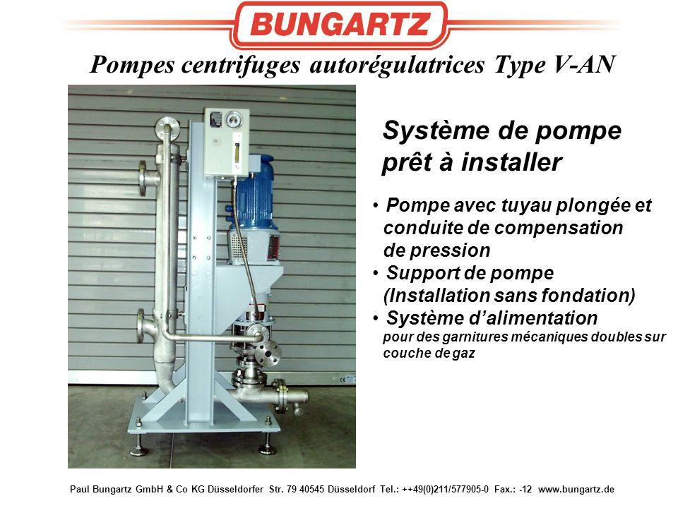 Paul Bungartz GmbH & Co KG Düsseldorfer Str. 79 40545 Düsseldorf Tel.: ++49(0)211/577905-0 Fax.: -12 www.bungartz.de Système de pompe prêt à installer