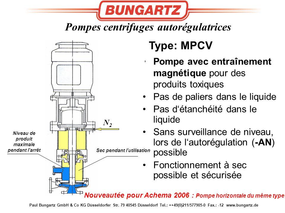 Paul Bungartz GmbH & Co KG Düsseldorfer Str. 79 40545 Düsseldorf Tel.: ++49(0)211/577905-0 Fax.: -12 www.bungartz.de Pompe avec entraînement magnétiqu