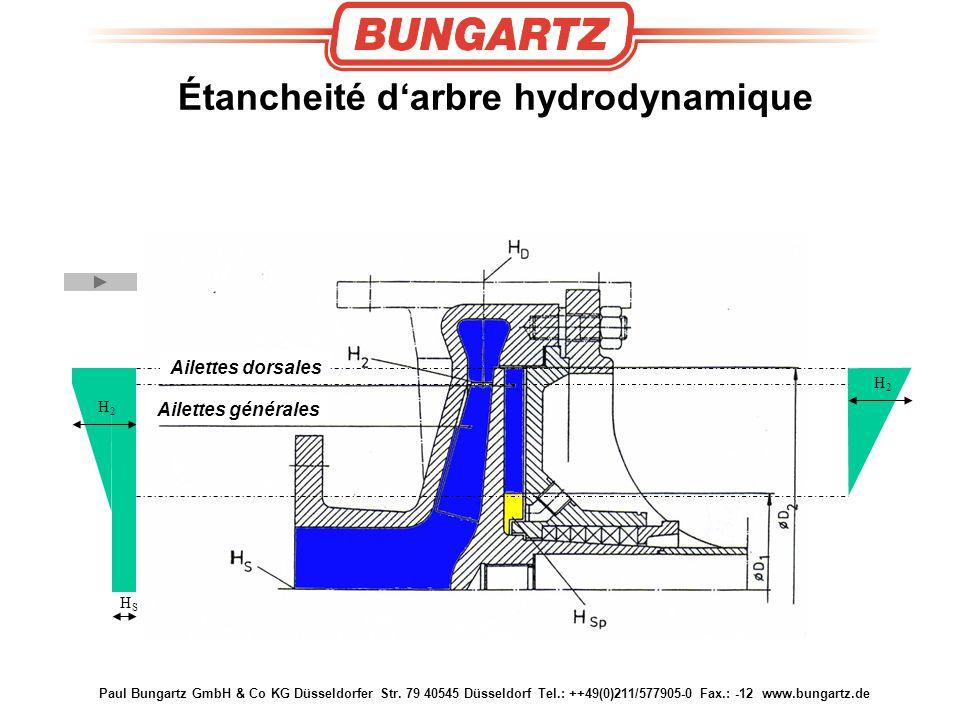Paul Bungartz GmbH & Co KG Düsseldorfer Str. 79 40545 Düsseldorf Tel.: ++49(0)211/577905-0 Fax.: -12 www.bungartz.de Étancheité d'arbre hydrodynamique