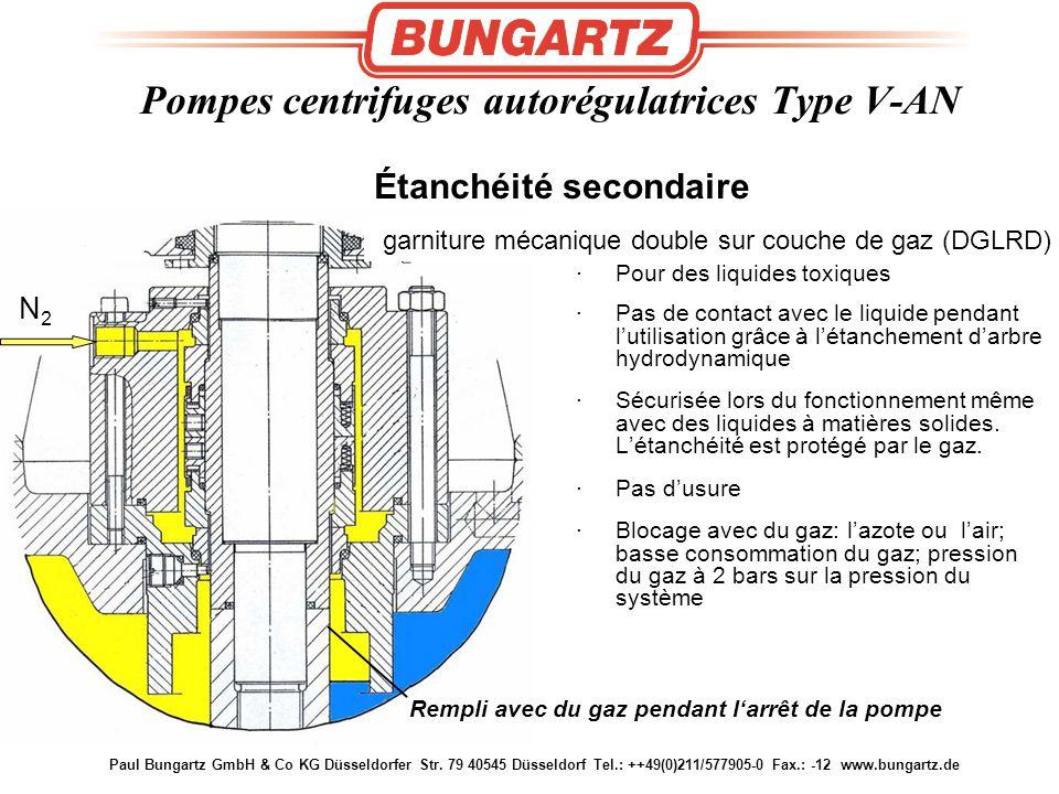 Paul Bungartz GmbH & Co KG Düsseldorfer Str. 79 40545 Düsseldorf Tel.: ++49(0)211/577905-0 Fax.: -12 www.bungartz.de ·Pour des liquides toxiques ·Pas