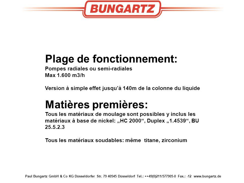 Paul Bungartz GmbH & Co KG Düsseldorfer Str. 79 40545 Düsseldorf Tel.: ++49(0)211/577905-0 Fax.: -12 www.bungartz.de Plage de fonctionnement: Pompes r