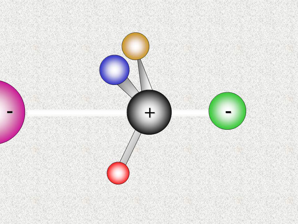 L'approche d'un réactif nucléophile induit une répulsion des e - de la liaison vers l'atome plus électronégatif.