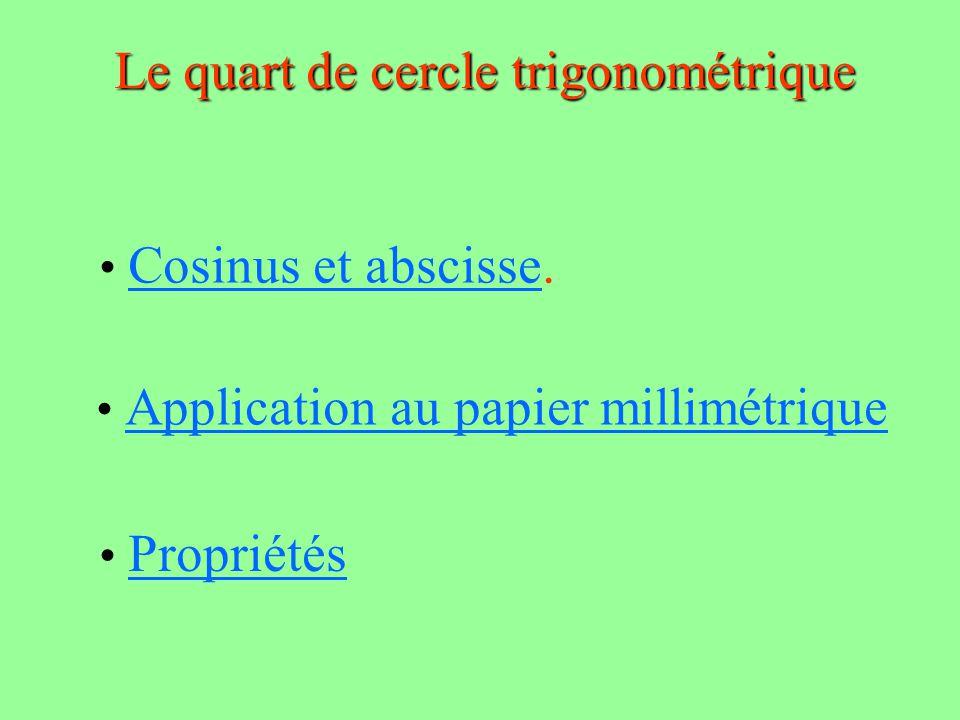 Le quart de cercle trigonométrique Cosinus et abscisse.
