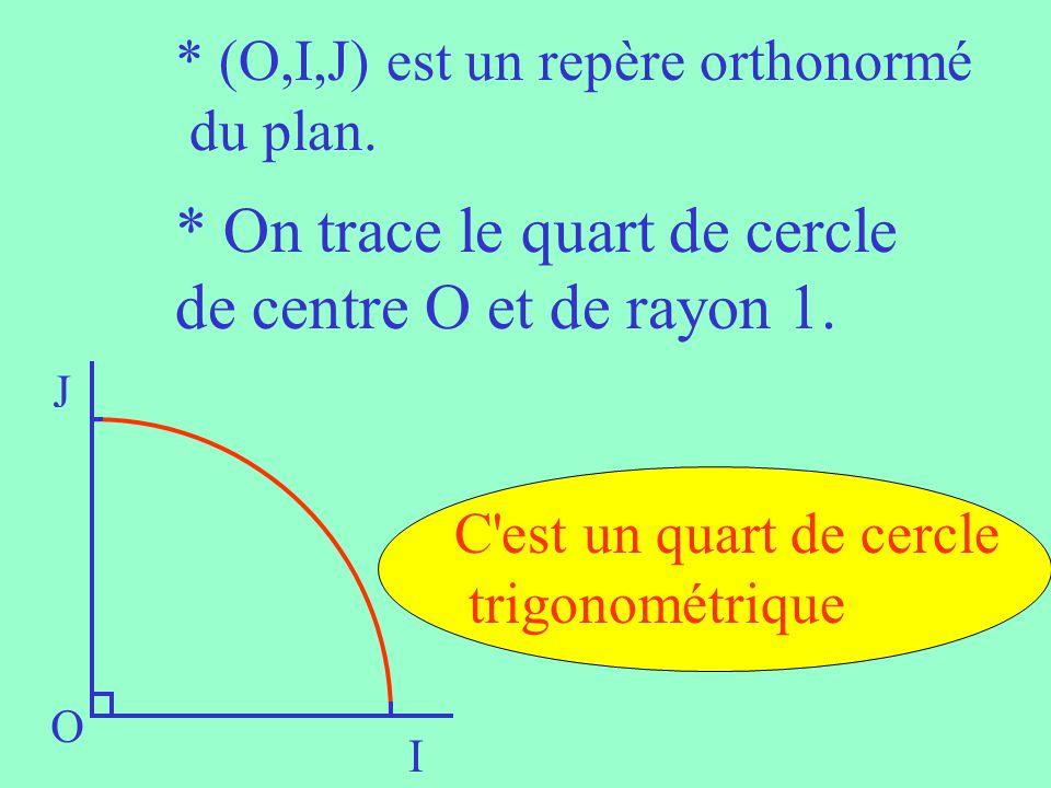 J O I * (O,I,J) est un repère orthonormé du plan.