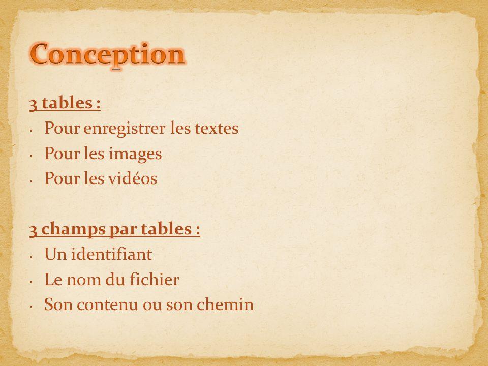 3 tables : Pour enregistrer les textes Pour les images Pour les vidéos 3 champs par tables : Un identifiant Le nom du fichier Son contenu ou son chemi