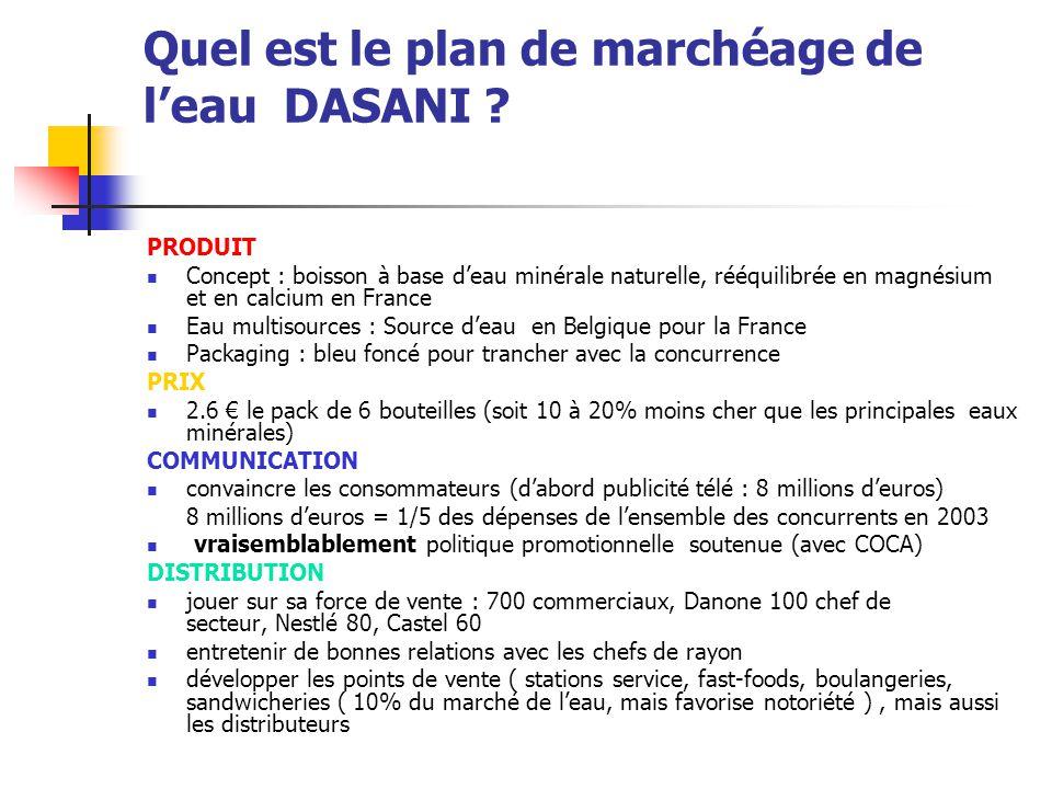 Quel est le plan de marchéage de l'eau DASANI .