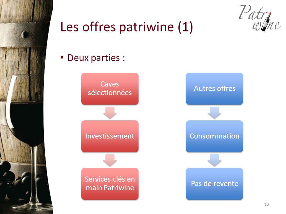 Les offres patriwine (1) Autres offresConsommationPas de revente Caves sélectionnées Investissement Services clés en main Patriwine Deux parties : 13