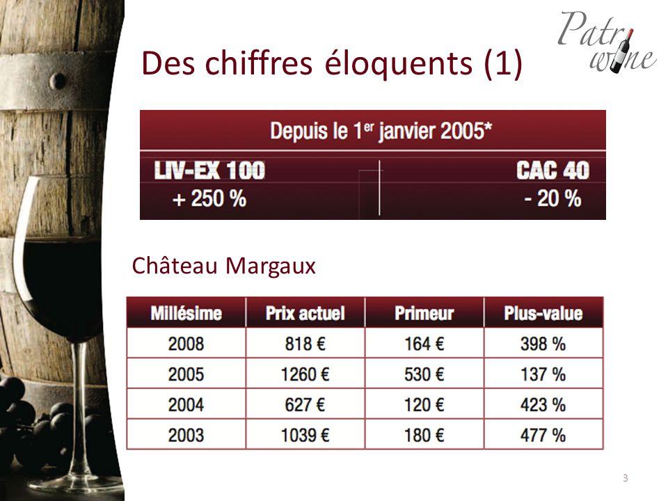 Des chiffres éloquents (1) Château Margaux 3