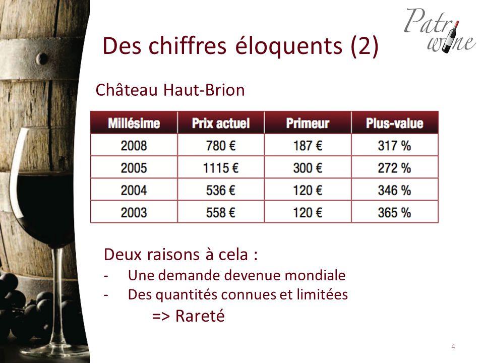 Des chiffres éloquents (2) Château Haut-Brion Deux raisons à cela : -Une demande devenue mondiale -Des quantités connues et limitées => Rareté 4
