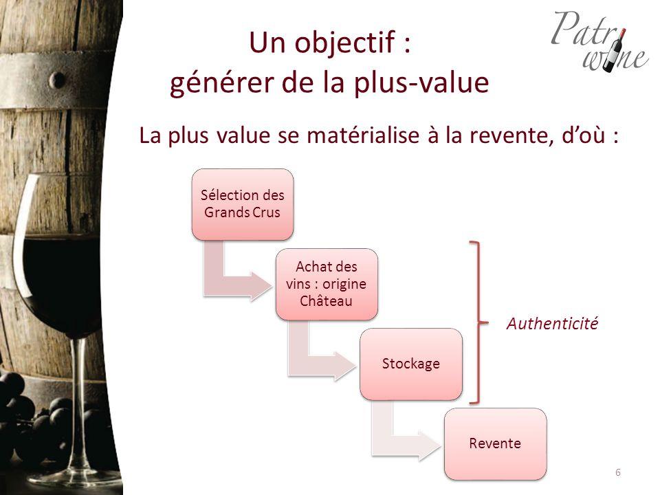 Un objectif : générer de la plus-value La plus value se matérialise à la revente, d'où : Sélection des Grands Crus Achat des vins : origine Château StockageRevente Authenticité 6