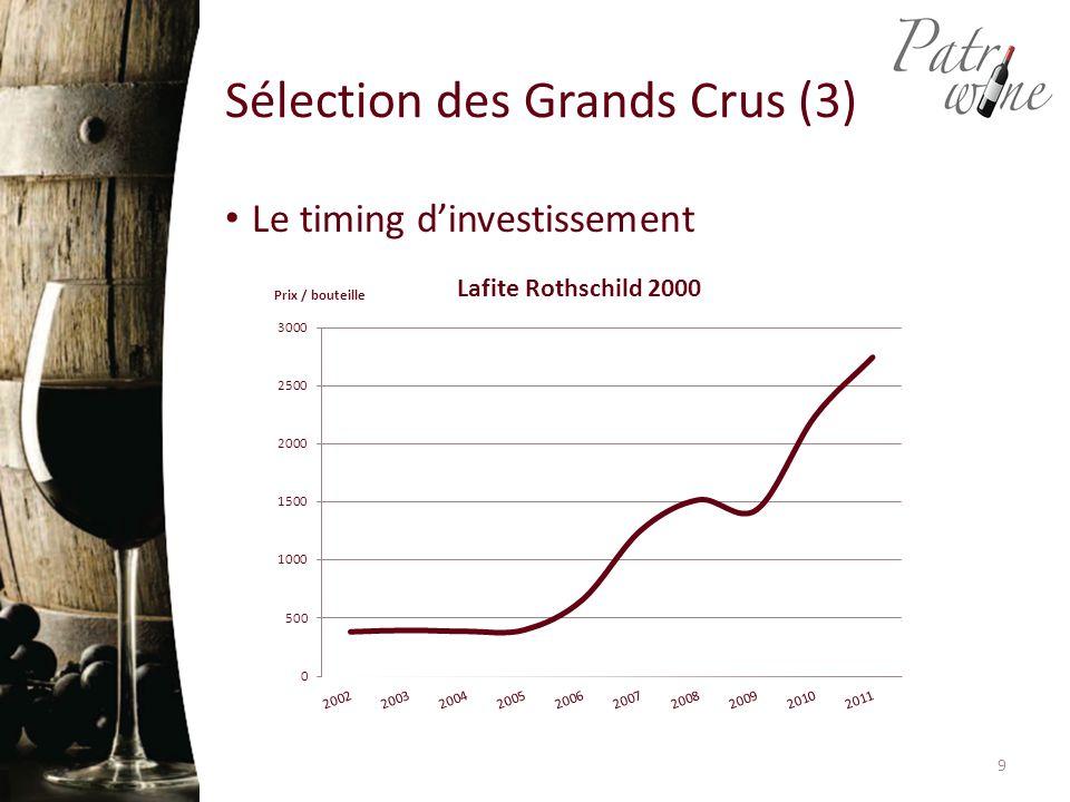 Le timing d'investissement Sélection des Grands Crus (3) 9