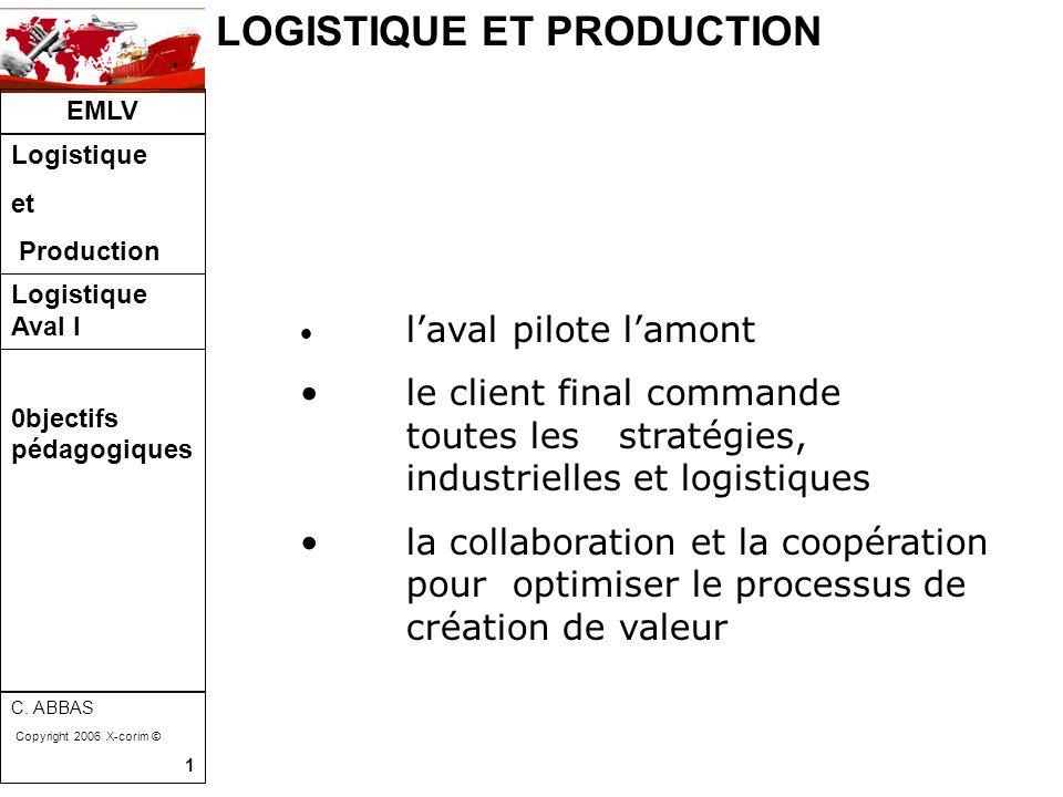 LOGISTIQUE ET PRODUCTION EMLV Logistique et Production Logistique Aval I 0bjectifs pédagogiques C. ABBAS Copyright 2006 X-corim © 1 l'aval pilote l'am