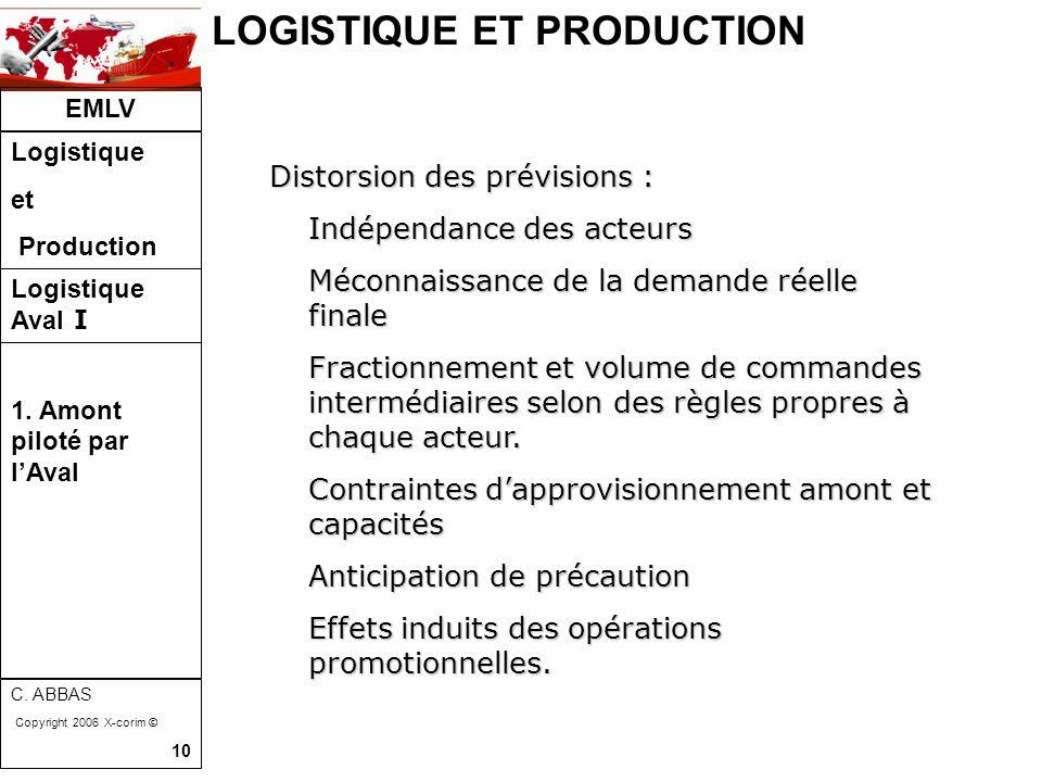 LOGISTIQUE ET PRODUCTION EMLV Logistique et Production Logistique Aval I C. ABBAS Copyright 2006 X-corim © 10 Distorsion des prévisions : Indépendance