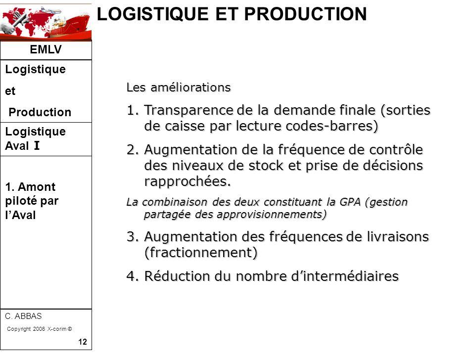 LOGISTIQUE ET PRODUCTION EMLV Logistique et Production Logistique Aval I C. ABBAS Copyright 2006 X-corim © 12 Les améliorations 1. Transparence de la
