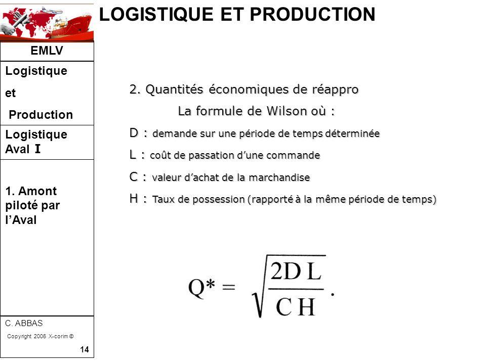 LOGISTIQUE ET PRODUCTION EMLV Logistique et Production Logistique Aval I C. ABBAS Copyright 2006 X-corim © 14 2. Quantités économiques de réappro La f