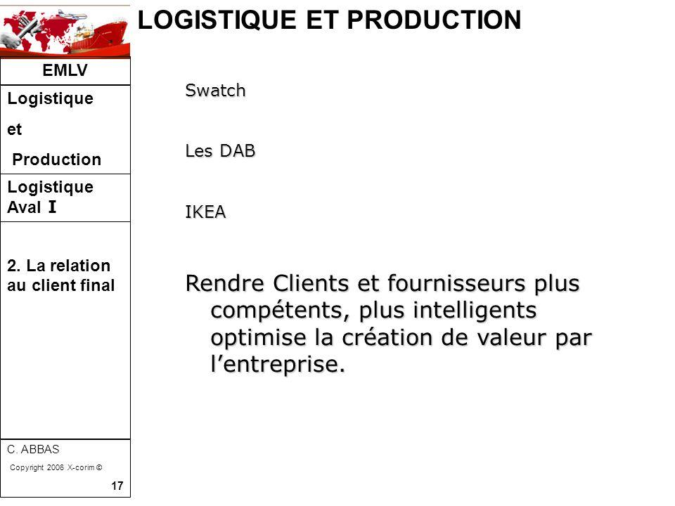 LOGISTIQUE ET PRODUCTION EMLV Logistique et Production Logistique Aval I C. ABBAS Copyright 2006 X-corim © 17 Swatch Les DAB IKEA Rendre Clients et fo